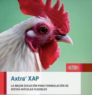 Efecto de Axtra XAP sobre inhibidores de tripsina de la soja
